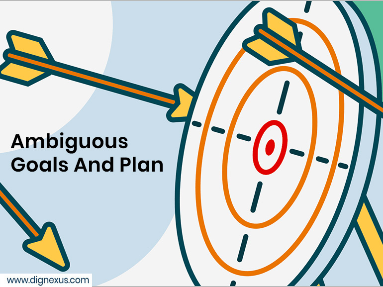 Ambiguous Goals And Plan